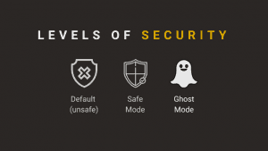 Levels of security